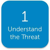 understand threat