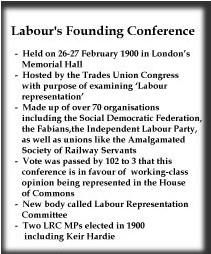 labour proclamation